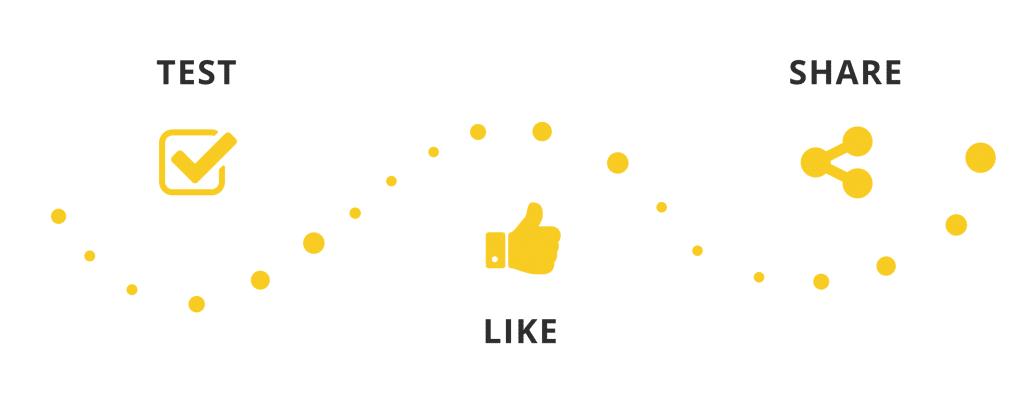 test-like-share